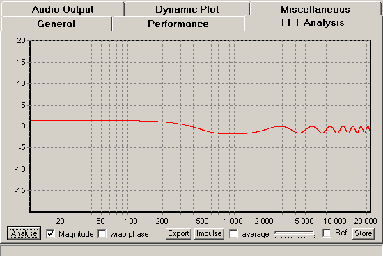 crossfeed frequency response